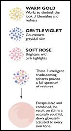 Färgschema ljusreflekterande