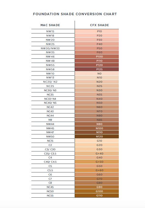 color chart MAC vs Cover FX