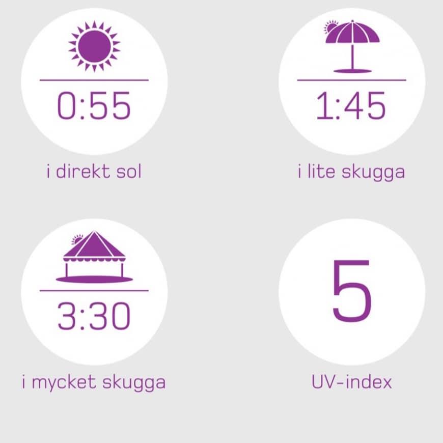Strålsäkerhetsmyndighetens app Min soltid